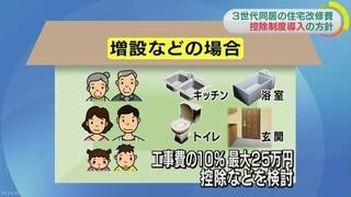 3sedaidoukyo.jpg
